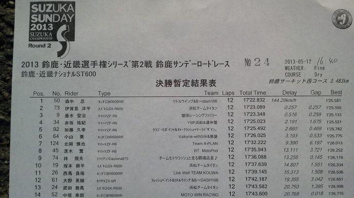 race_result_n.jpg
